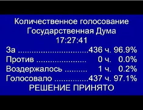 «Бешеный принтер» российского парламента  окончательно утвердил «закон о пропаганде»
