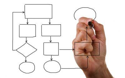Підсумки конкурсу концептів тематичних заходів