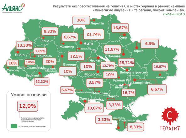 У 13% з усіх протестованих громадян виявлено гепатит С!